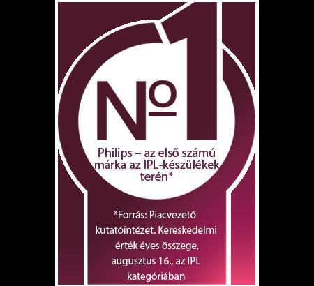 Philips – az első számú márka az IPL-készülékek terén   Forrás  Piacvezető  kutatóintézet. Kereskedelmi érték éves összege d6fea25612